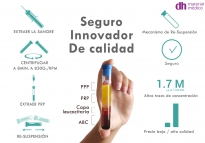KIT DE PRP T-LAB. 50 unidades.
